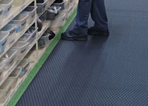Runner Floor Mats - Anti-Fatigue