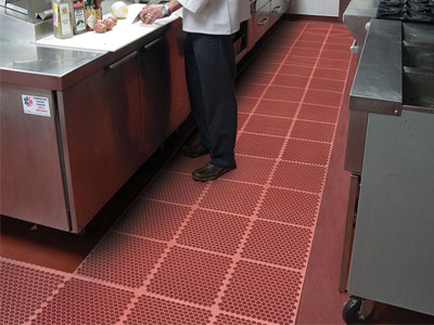 Kitchen Floor Mats - FloorMatShop.com - Commercial Floor Matting ...