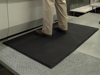 Benefits Of Anti Fatigue Floor Mats Images